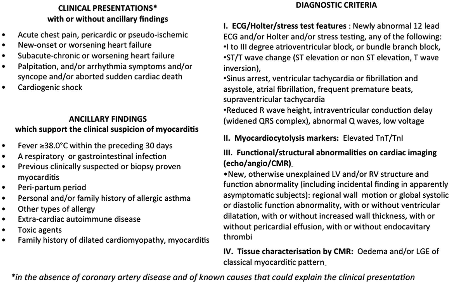 Myocarditis: symptoms, causes, treatment