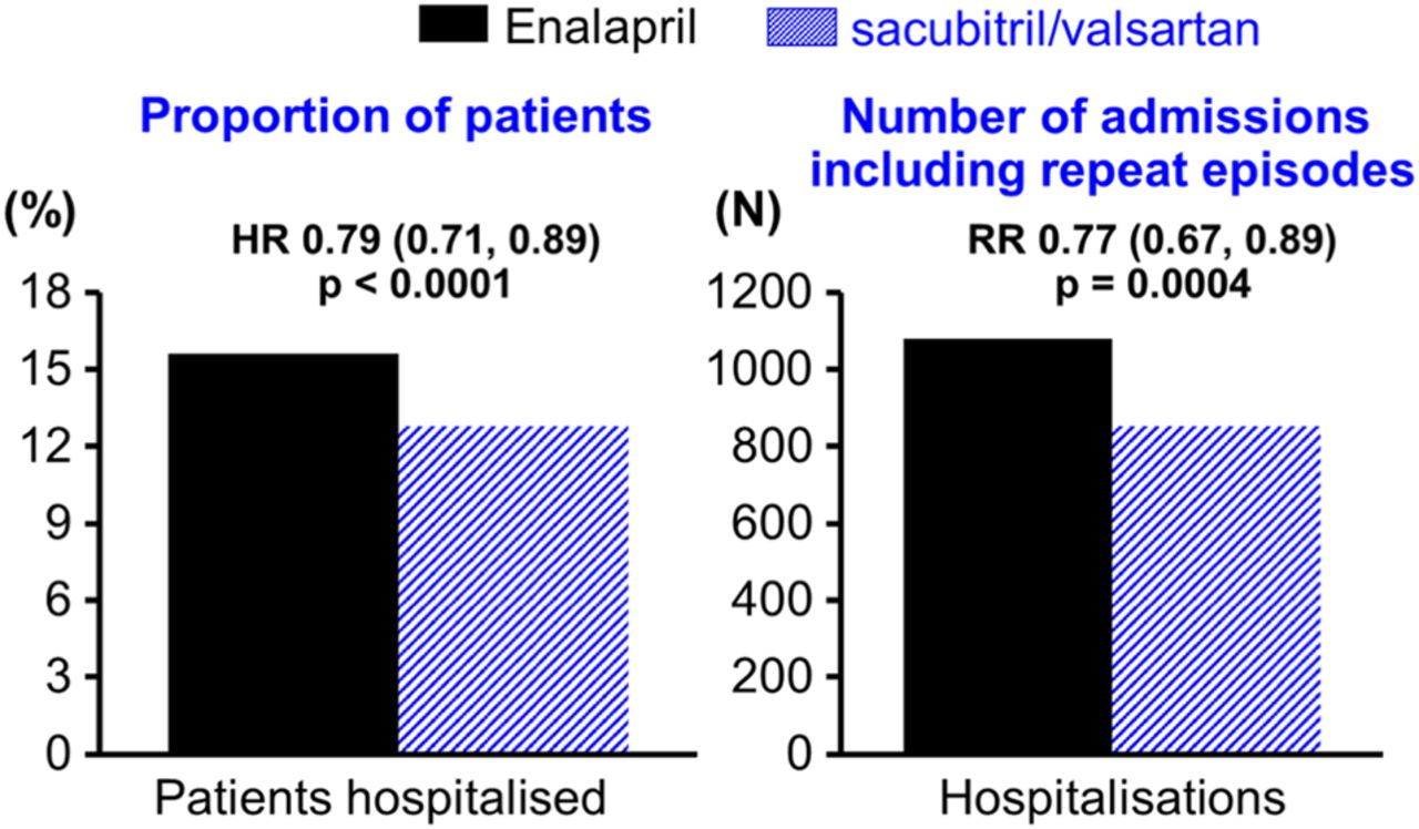 Just about Enalapril: instructions for use for patients