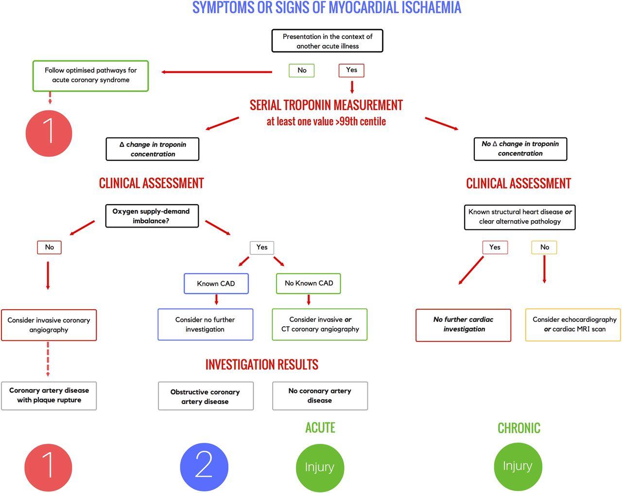 download lipids: biochemistry, biotechnology and health