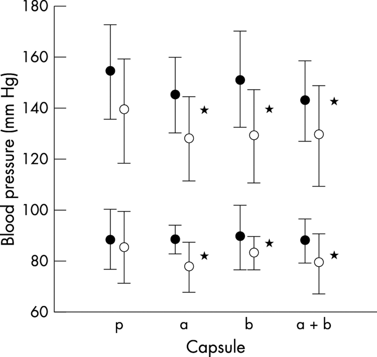 haemodynamic variables Pulse pressure as a poor mans cardiac output 65 5 introduction pulse pressure is the arithmetic difference between systolic and diastolic blood pressure.