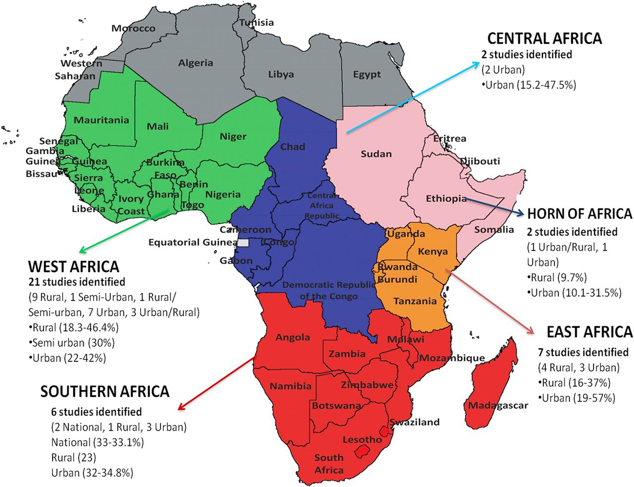Recent advances in hypertension in sub-Saharan Africa   Heart