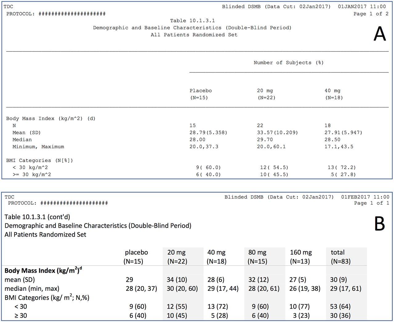 cognos 11 split report pdf many pages