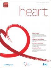 Heart: 101 (15)