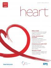 Heart: 103 (12)