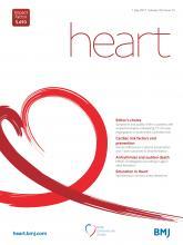Heart: 103 (13)