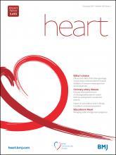 Heart: 103 (2)