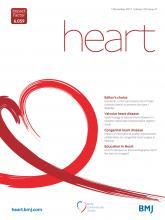 Heart: 103 (21)