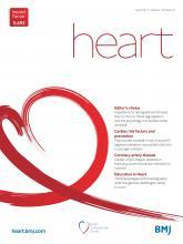 Heart: 103 (8)