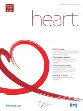 Heart: 104 (8)