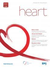 Heart: 105 (21)