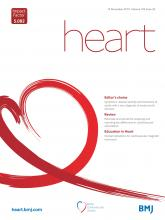 Heart: 105 (22)