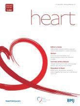 Heart: 106 (14)