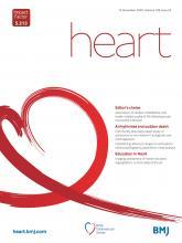 Heart: 106 (22)