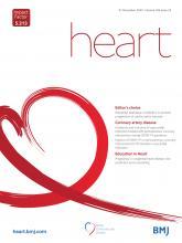 Heart: 106 (23)