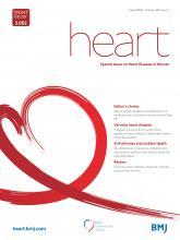 Heart: 106 (7)