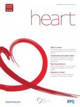 Heart: 107 (8)