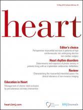 Heart: 98 (10)
