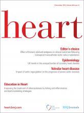 Heart: 98 (21)