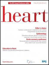 Heart: 99 (10)