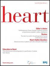 Heart: 99 (11)