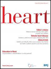 Heart: 99 (12)