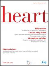 Heart: 99 (15)