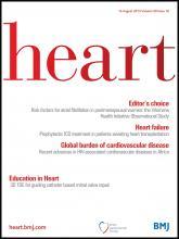 Heart: 99 (16)
