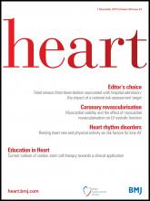 Heart: 99 (23)