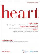 Heart: 99 (6)