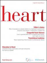 Heart: 99 (7)