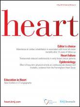 Heart: 99 (9)